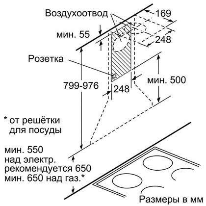 Вытяжка Bosch DWW06W460Q