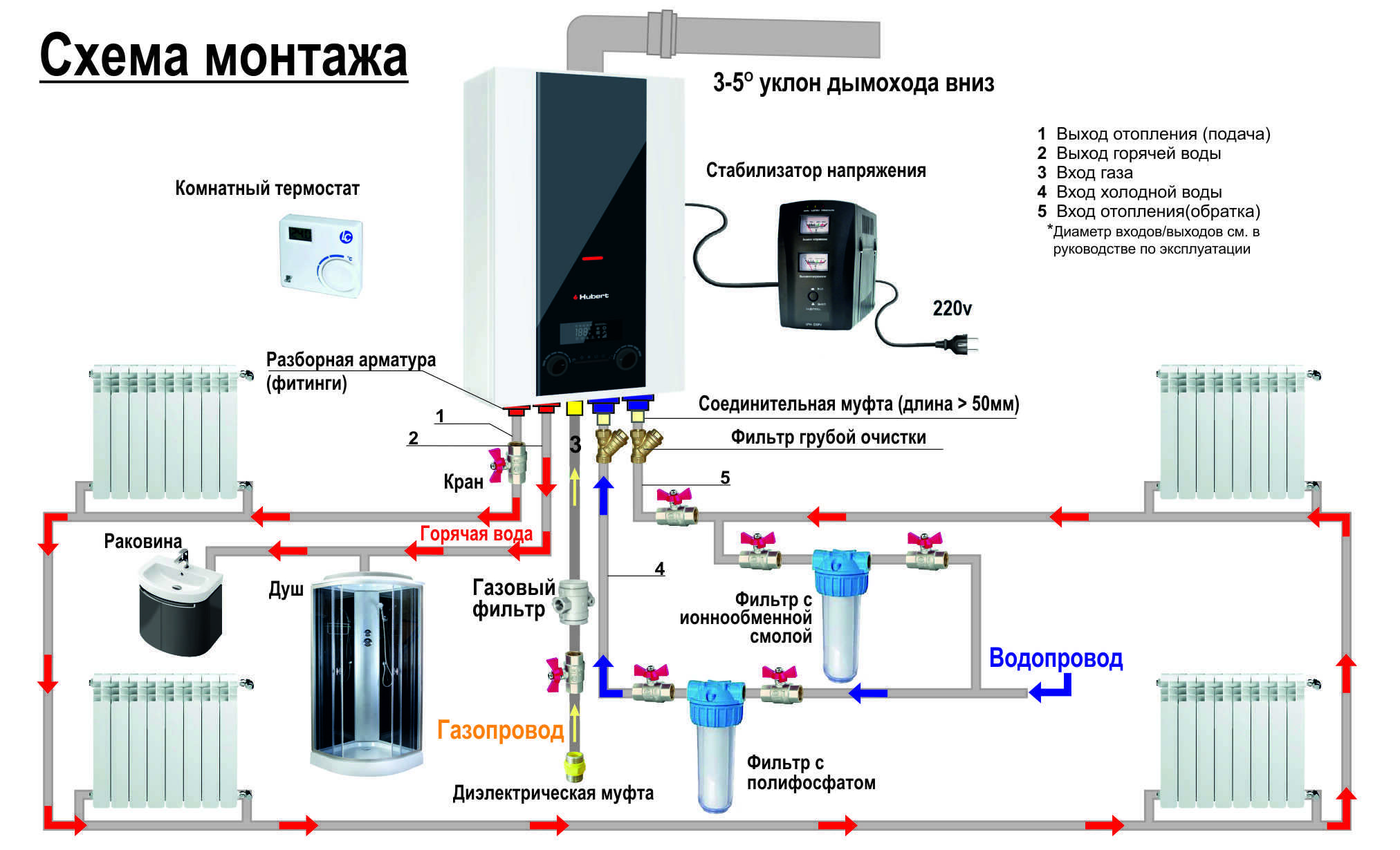 Газовый котел Hubert AGB-18DX+дымоход