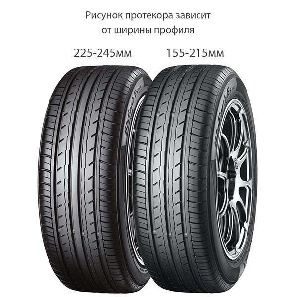 Летние шины Yokohama Bluearth ES32 195/60 R15 88H
