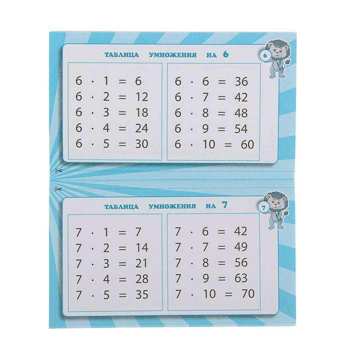 Запоминаем таблицу умножения. 2-4 классы. Подорожная О. Ю.