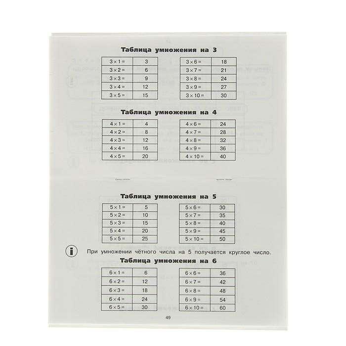 Все таблицы для начальной школы 2 класс: русский язык, математика, окружающий мир. Узорова О. В., Нефёдова Е. А.