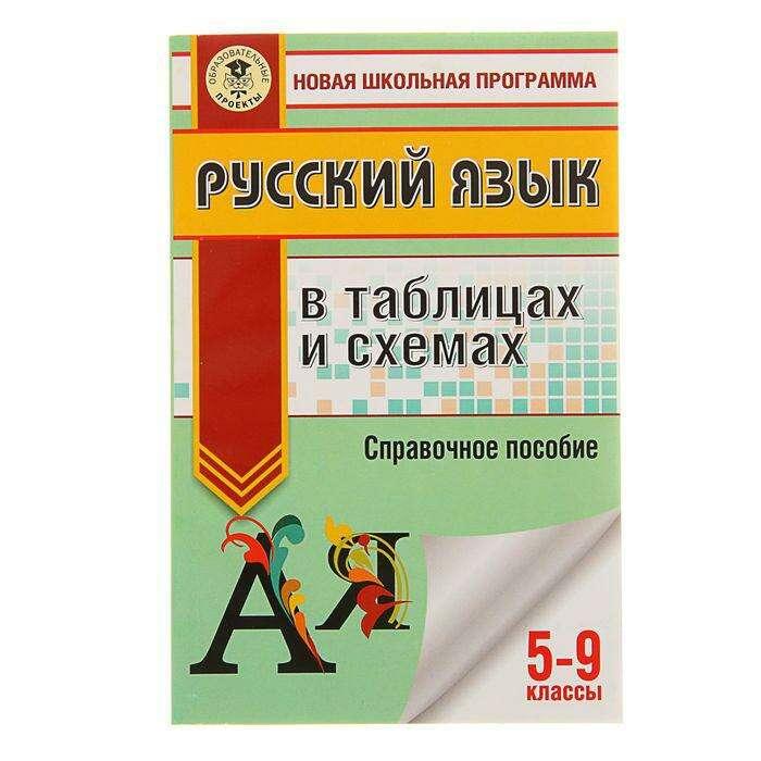 Русский язык в таблицах и схемах. 5-9 классы. Автор: Текучева И.В.