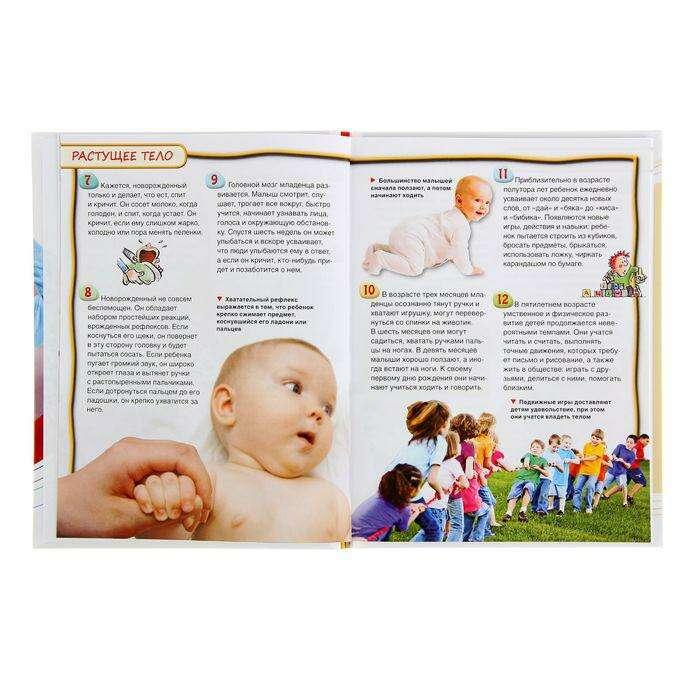 Энциклопедия для детей «Тело человека»