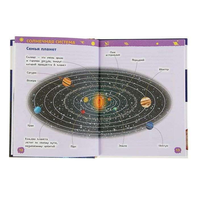 Энциклопедия для детского сада «Космос»