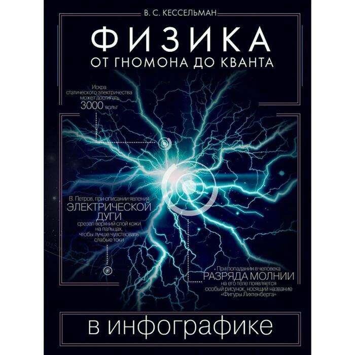 Физика в инфографике: от гномона до кванта. Кессельман В. С. От гномона до кванта