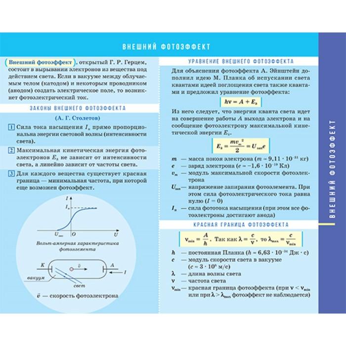 Все формулы по физике. Оптика и атомная физика. 9-11 классы. Хребтов В. А.