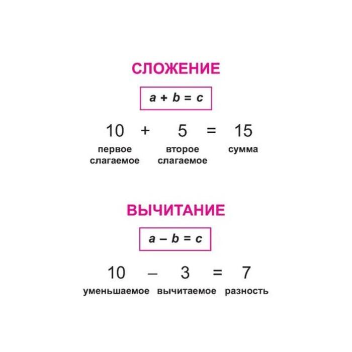 Математика. 1-4 классы. Крутецкая В. А.
