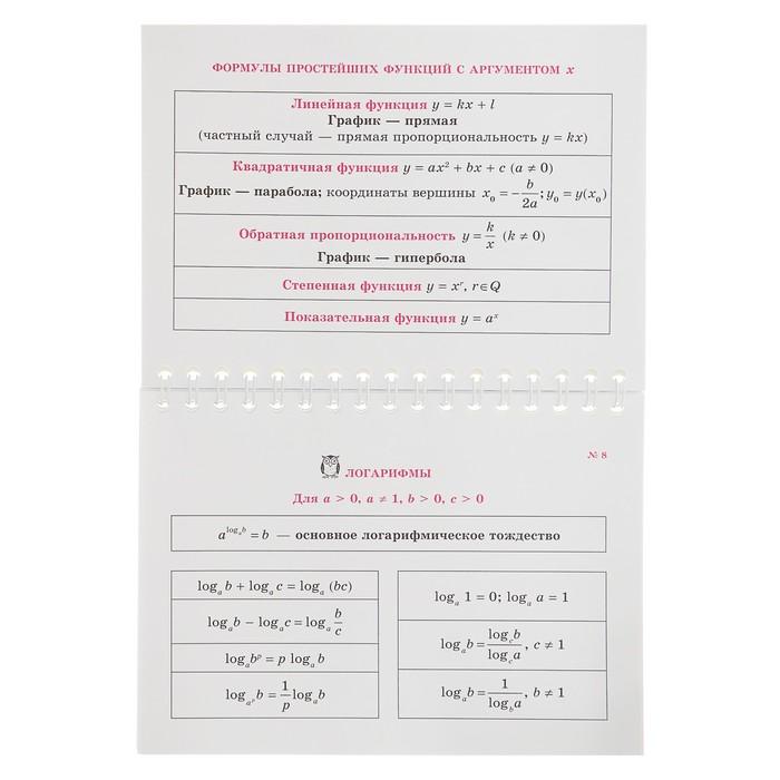 Все формулы по математике. Томилина М. Е.