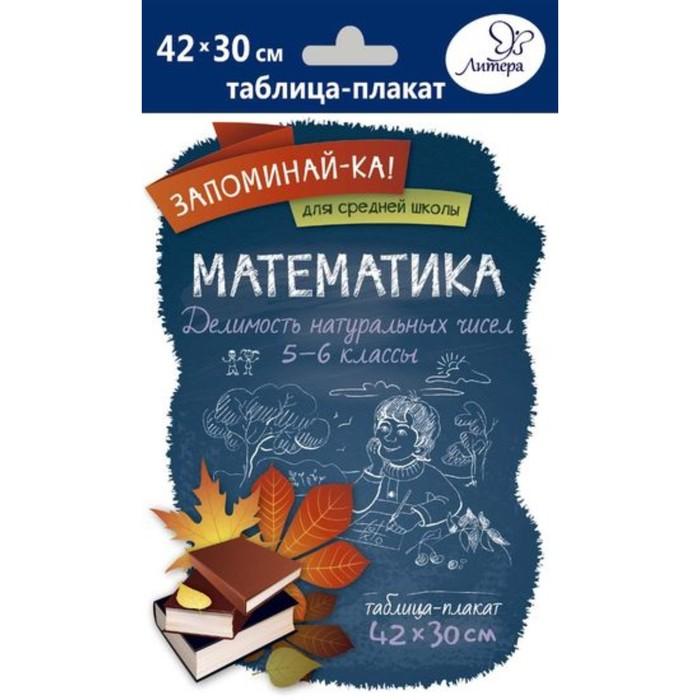 Математика. Делимость натуральных чисел. 5-6 классы