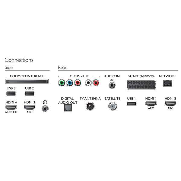 LED телевизор Philips 55PUS6401/60