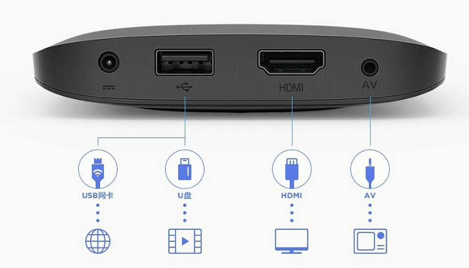 Приставка для телевизора Xiaomi Mi TV Box (Чёрный)