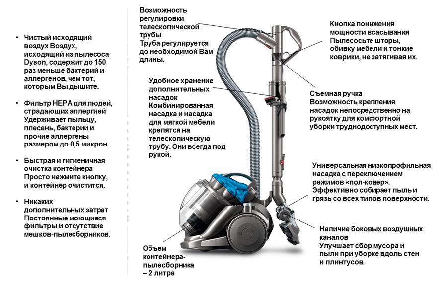 пылесос дайсон технические характеристики