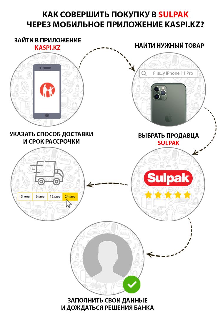 Kaspi-mobile